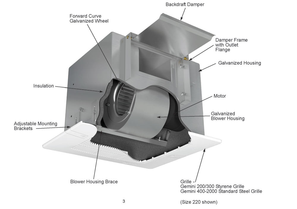 Gemini: Centrifugal Ceiling-Wall Cabinet Fan