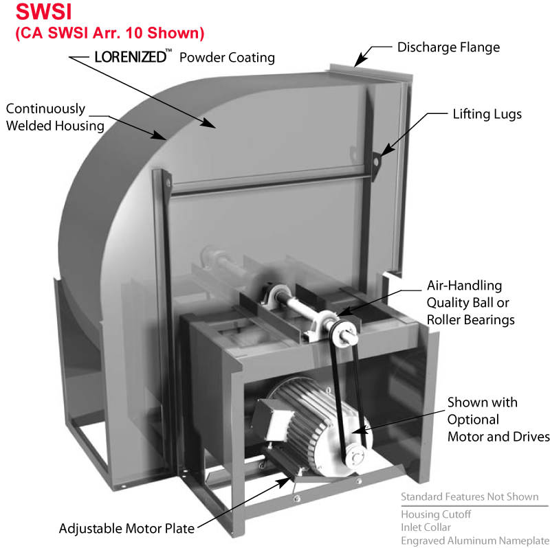 SWSI Standard Construction Features