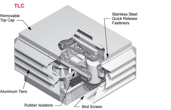 Standard Construction Features