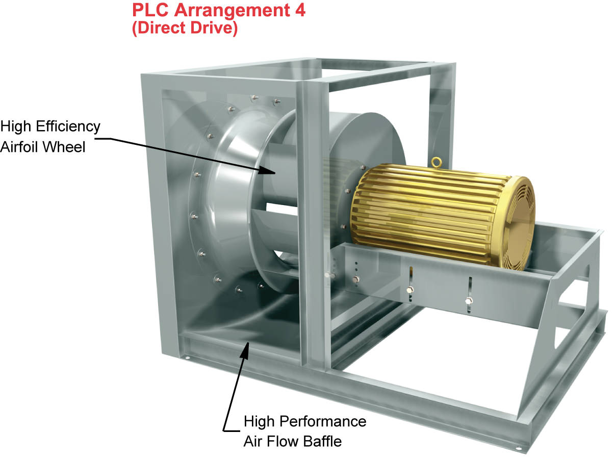 Plc Centrifugal Plenum Fan