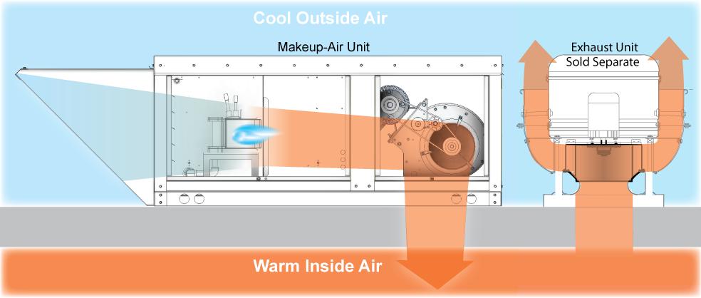 Hmd Diagram When Exhaust Air