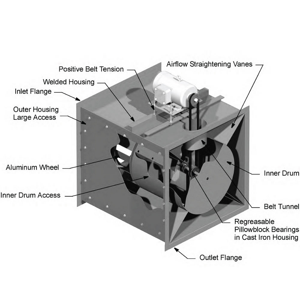 Sqi Square Centrifugal Inline Blowers Rectangular Duct Booster Fan Wiring Diagram Standard Construction Features